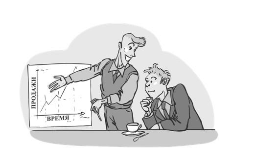 Регламент отдела продаж пример